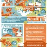 Praktisches Selbermachen im Makerspace – Ideen-Wettbewerb